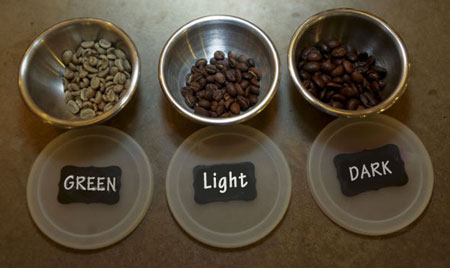 The unroasted beans are green and can be roasted light or dark.